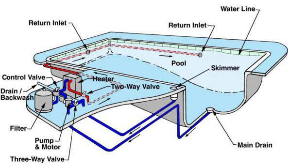 Pool-system.jpg