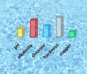 swimming-pool-ph-total-alkalinity-calcium-hardness-chlorine-copper.jpg