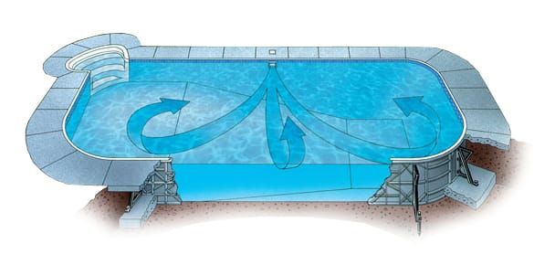 aqua-swimming-pool-circulation