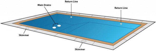 inground-pool-anatomy-malaysia