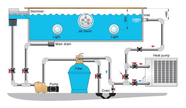 installation-heat-pump-swimming-pool
