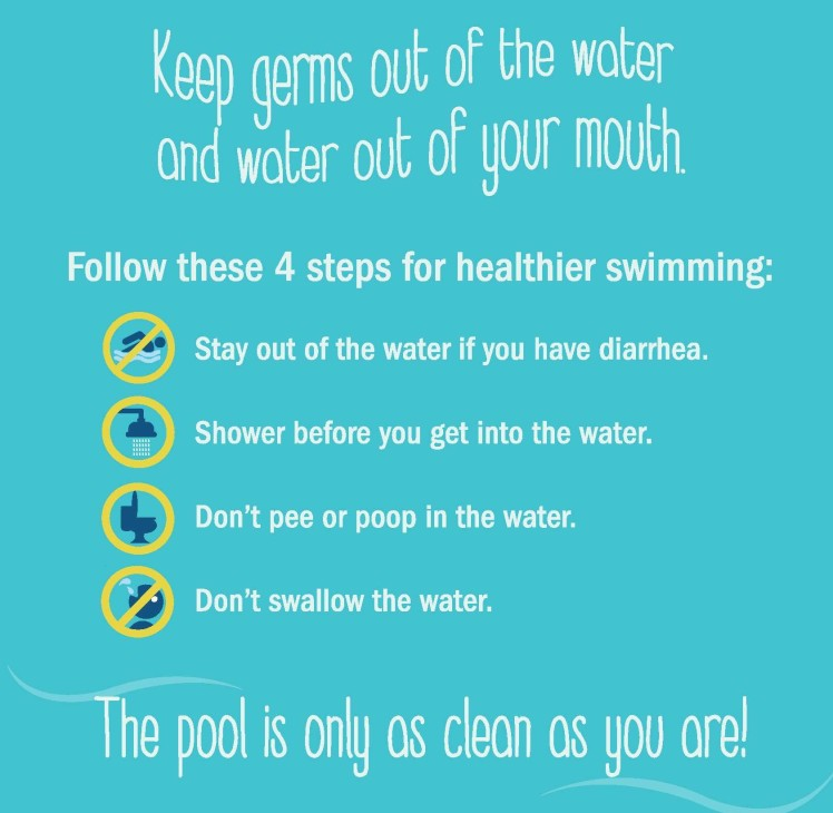 infographic-clean-it-up-swimmers3
